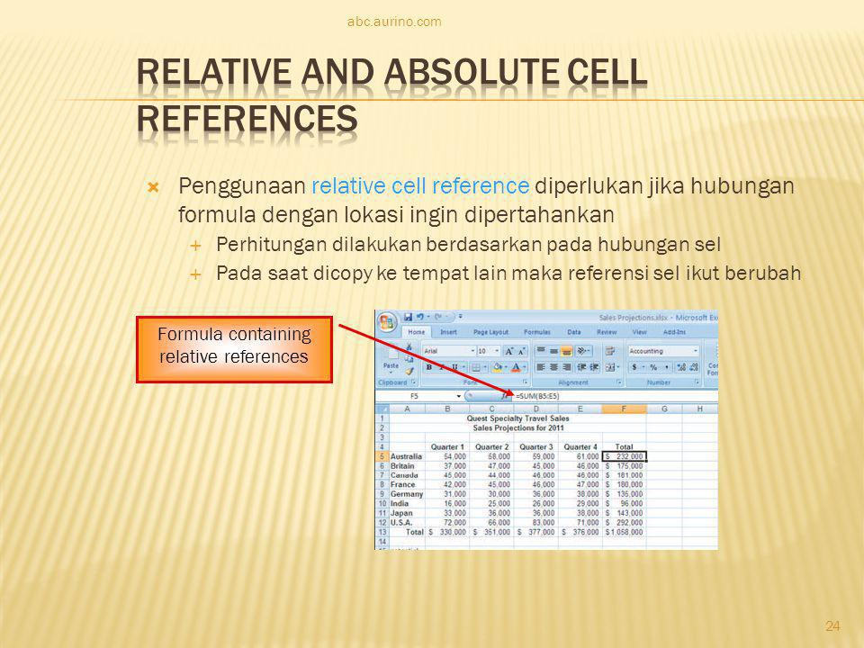 Relative and Absolute Cell References