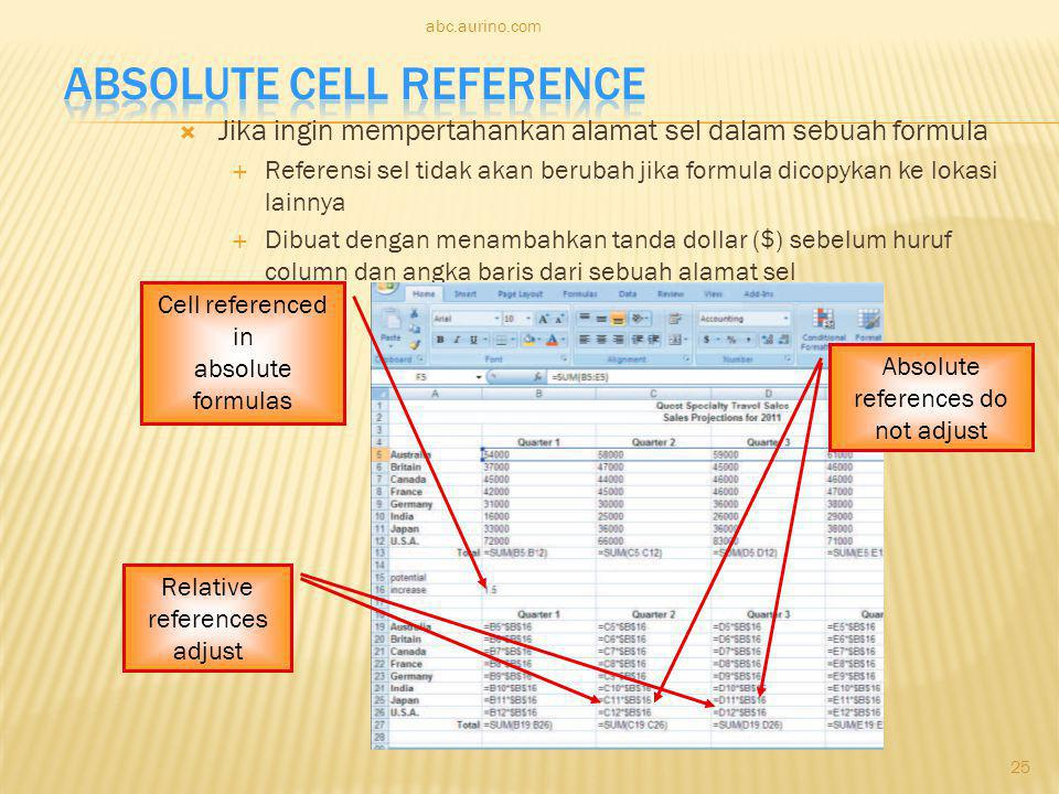 Absolute cell reference