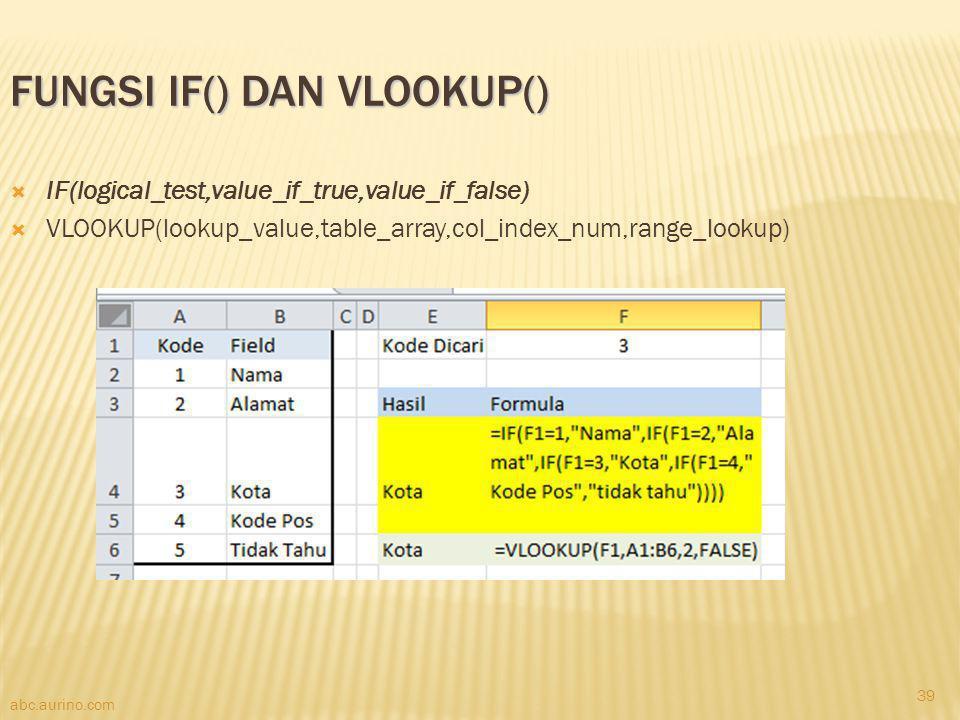 Fungsi IF() dan Vlookup()