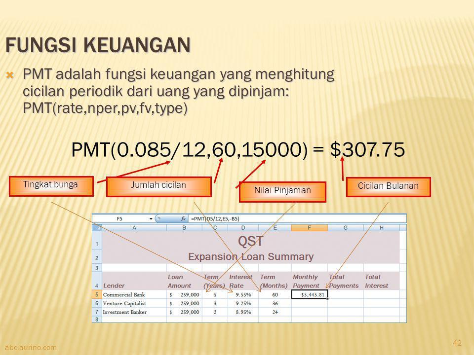 Fungsi Keuangan PMT(0.085/12,60,15000) = $307.75