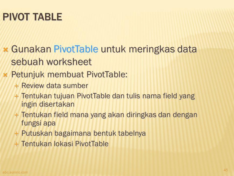 Pivot Table Gunakan PivotTable untuk meringkas data sebuah worksheet