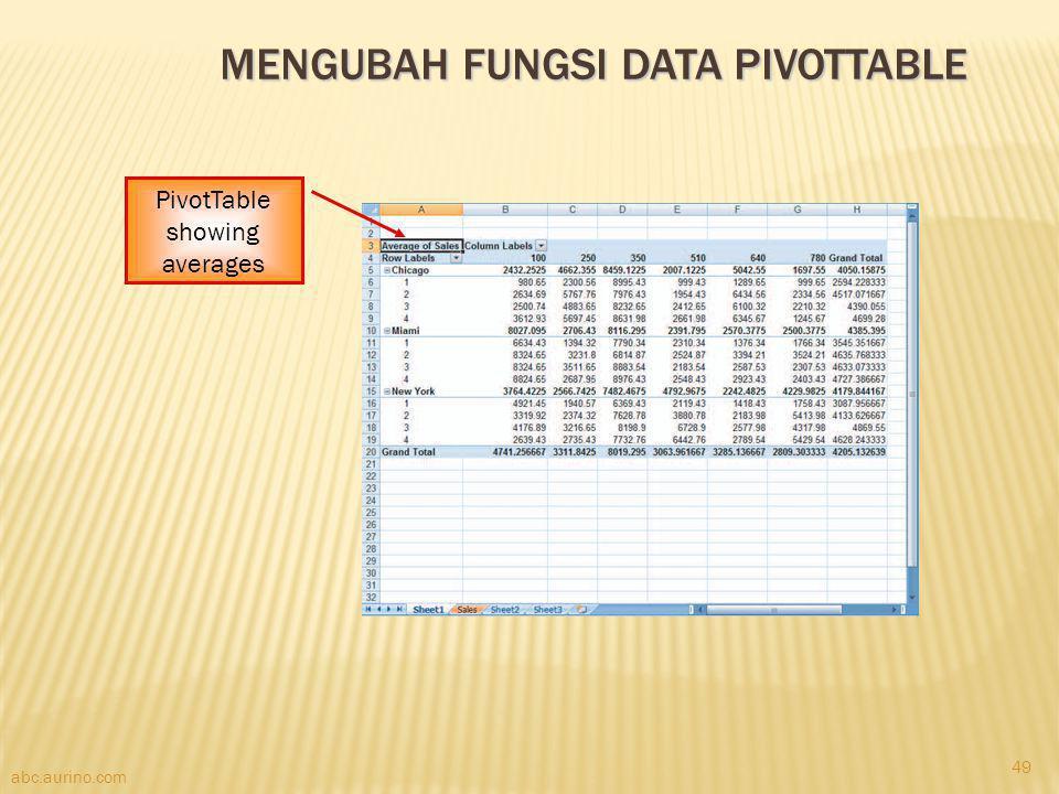 Mengubah Fungsi data PivotTable
