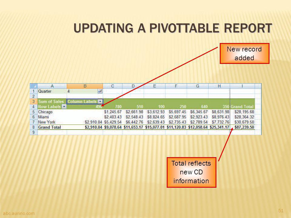 Updating a PivotTable Report
