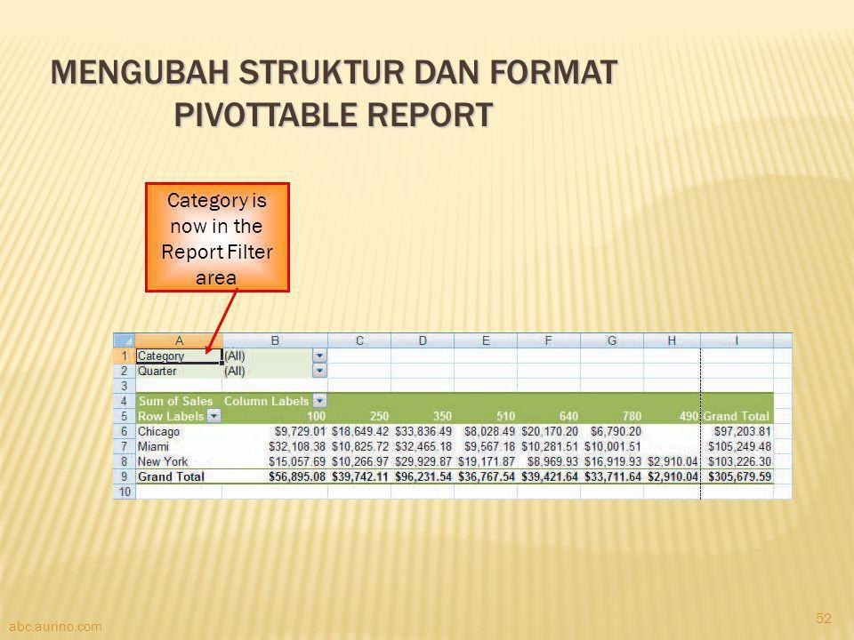 Mengubah Struktur dan Format PivotTable Report
