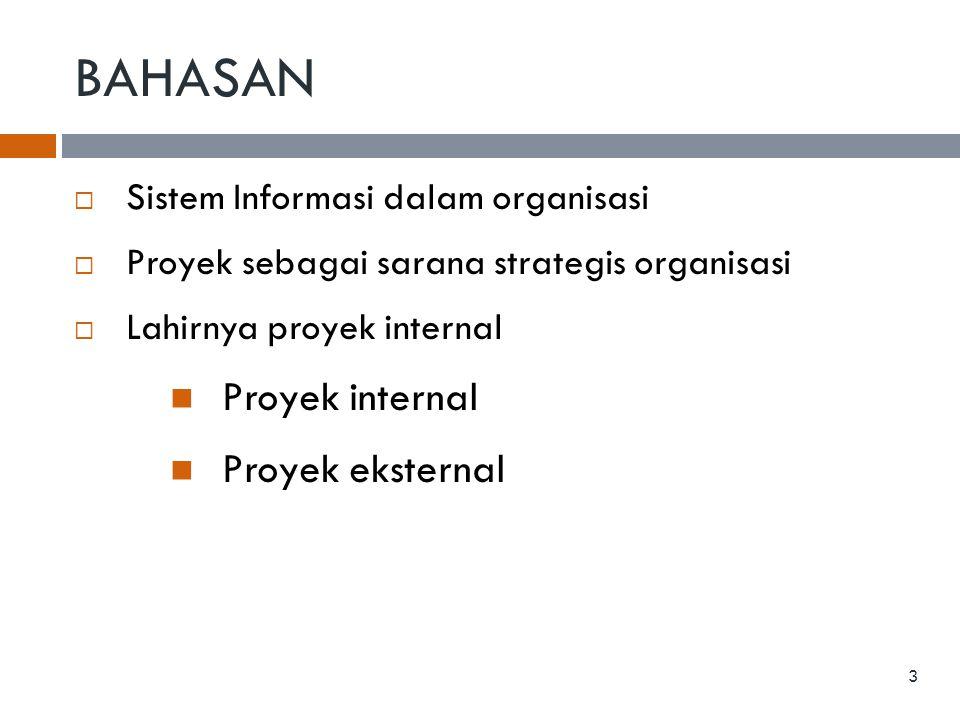 BAHASAN Proyek internal Proyek eksternal