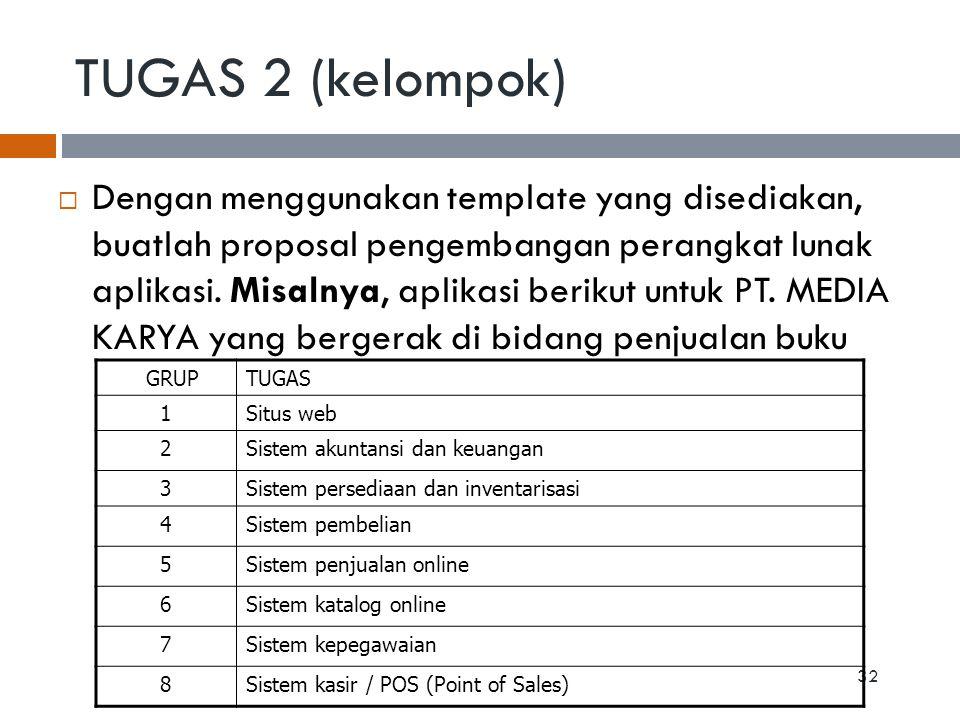 TUGAS 2 (kelompok)