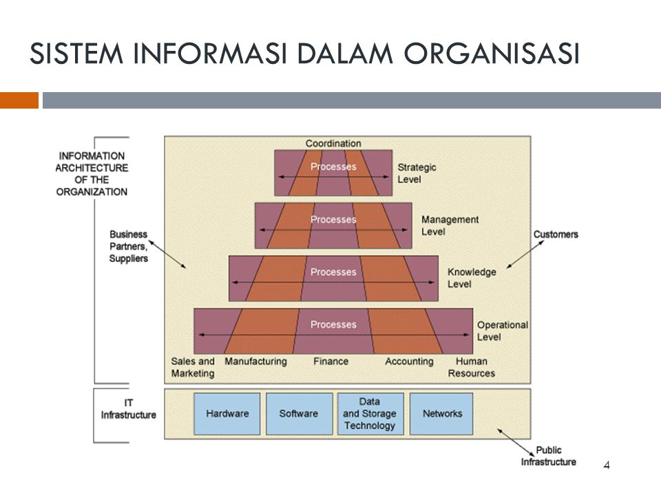 knowledge of the process that organisational 3rd european knowledge management summer school 7-12 sept, 2003 san sebastian, spain 2 2 the nonaka and takeuchi model (1995) as defined by the authors, the organizational knowledge creation process is based n a o.