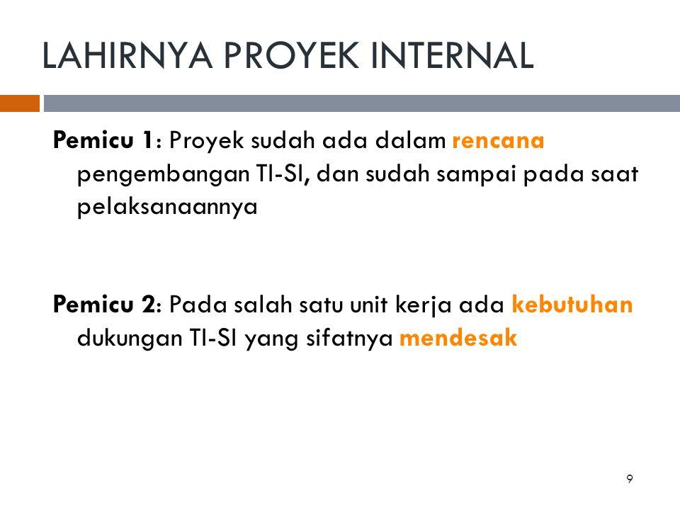 LAHIRNYA PROYEK INTERNAL