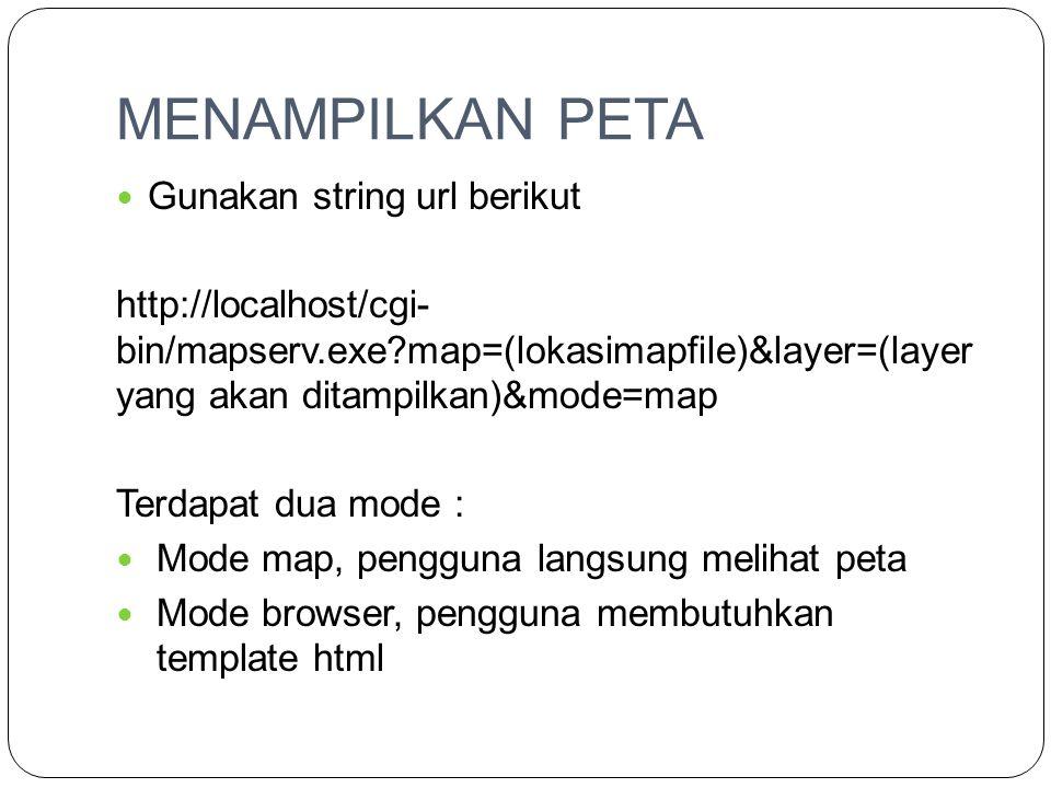 MENAMPILKAN PETA Gunakan string url berikut
