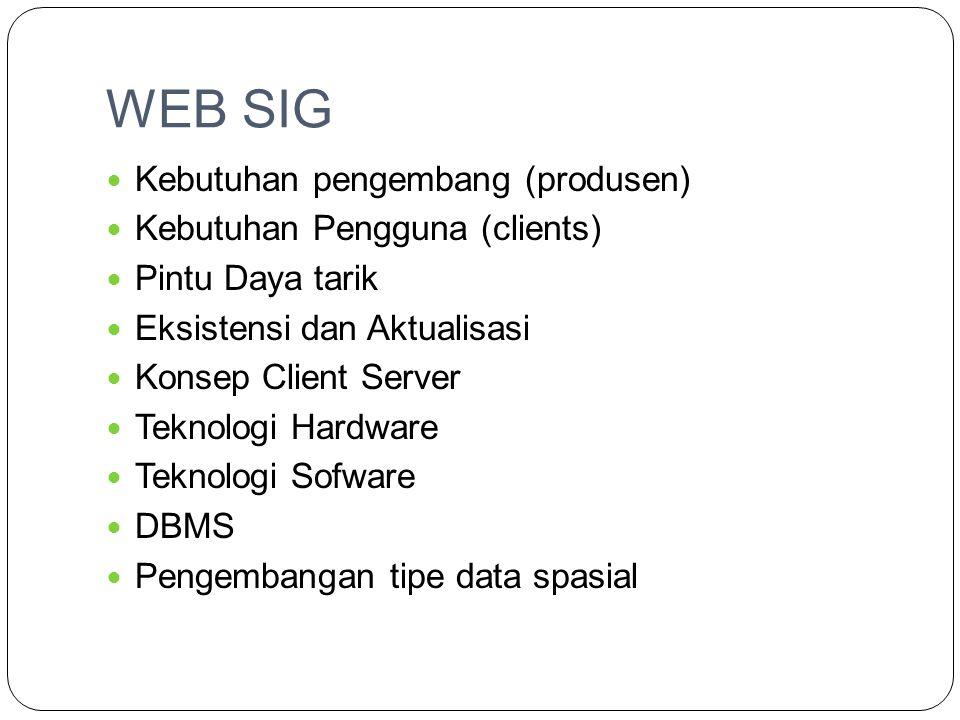 WEB SIG Kebutuhan pengembang (produsen) Kebutuhan Pengguna (clients)