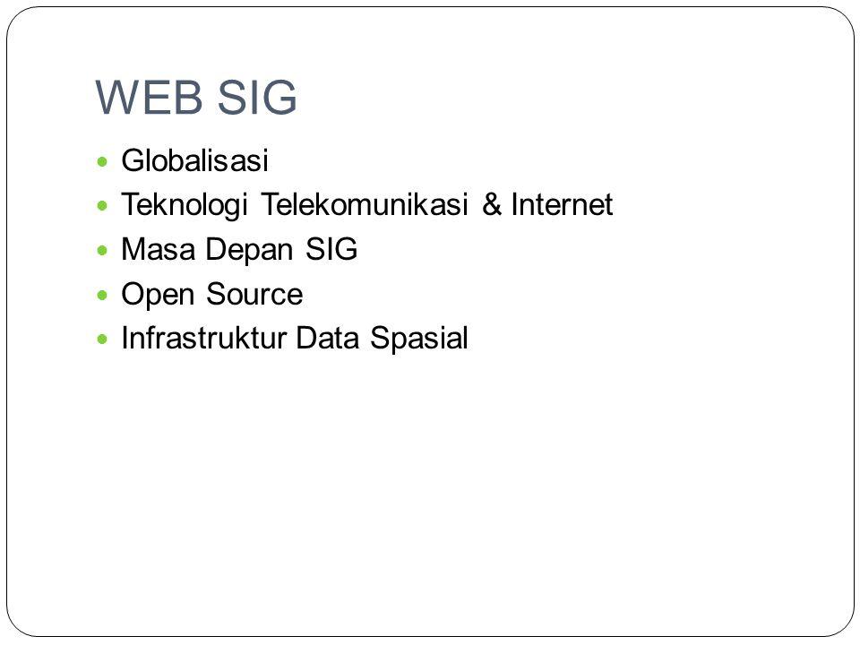 WEB SIG Globalisasi Teknologi Telekomunikasi & Internet Masa Depan SIG