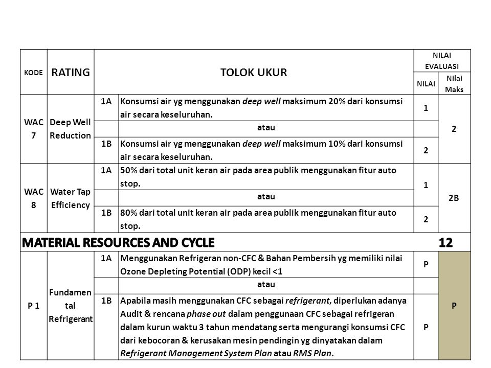 MATERIAL RESOURCES AND CYCLE 12