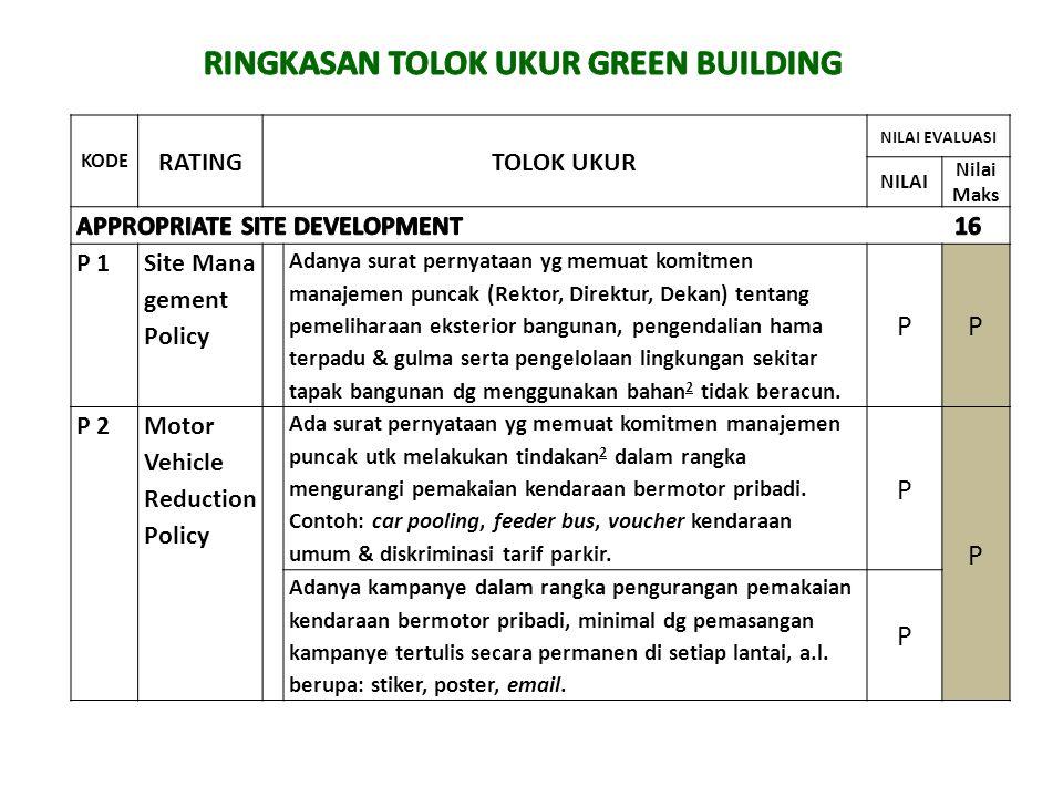 RINGKASAN TOLOK UKUR GREEN BUILDING