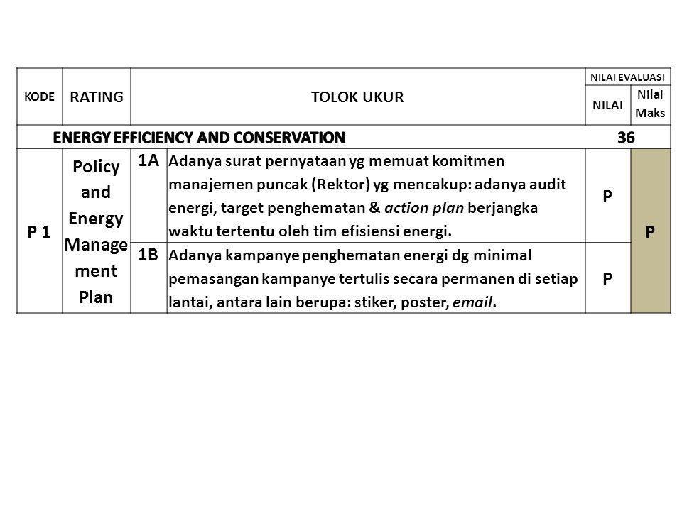 ENERGY EFFICIENCY AND CONSERVATION 36