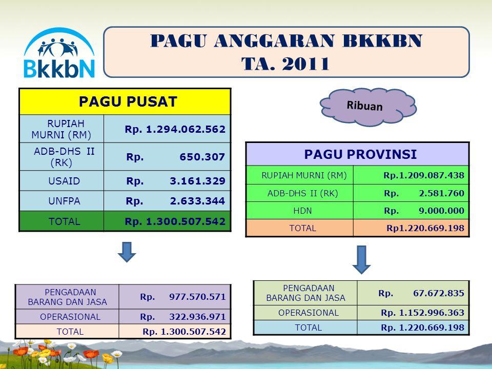 Realisasi Nasional Rp.1.855.981.512,- (73,62 %)