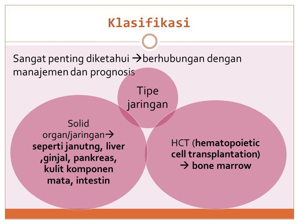 HCT (hematopoietic cell transplantation)  bone marrow
