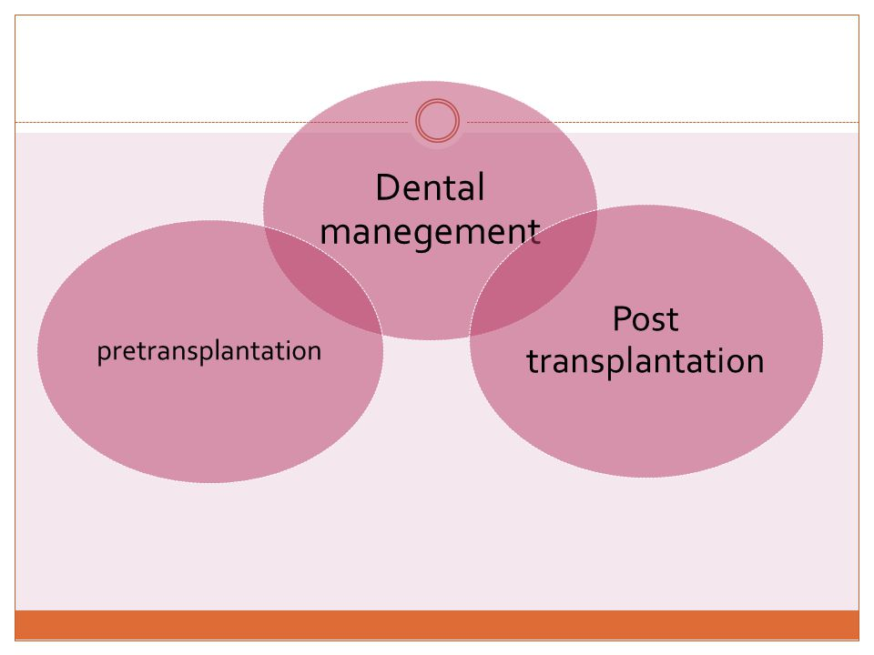 Dental manegement Post transplantation pretransplantation