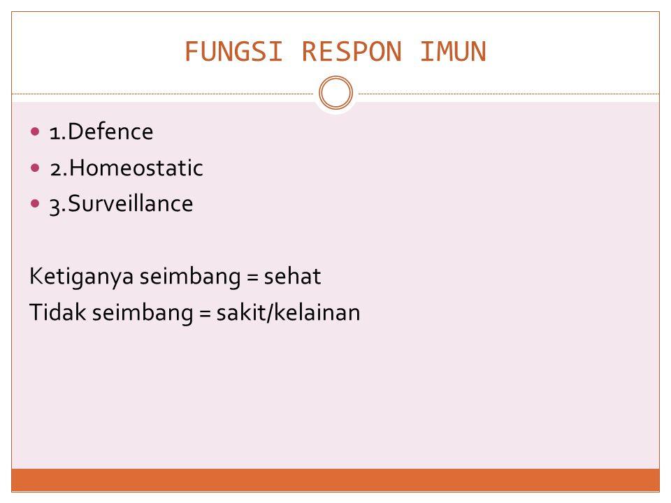 FUNGSI RESPON IMUN 1.Defence 2.Homeostatic 3.Surveillance