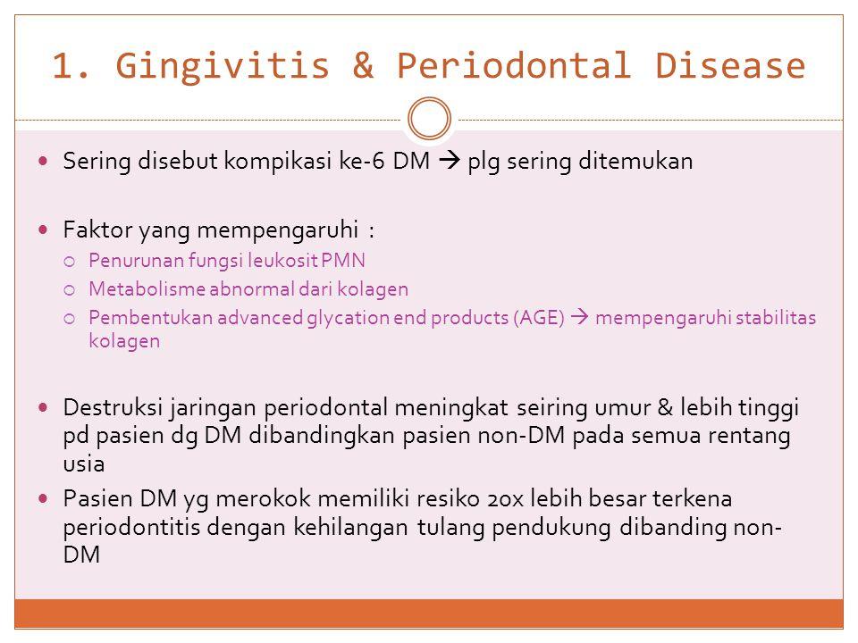 1. Gingivitis & Periodontal Disease