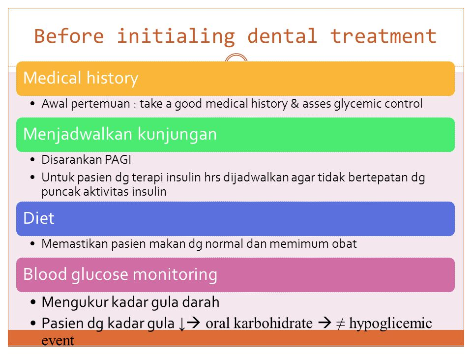 Before initialing dental treatment