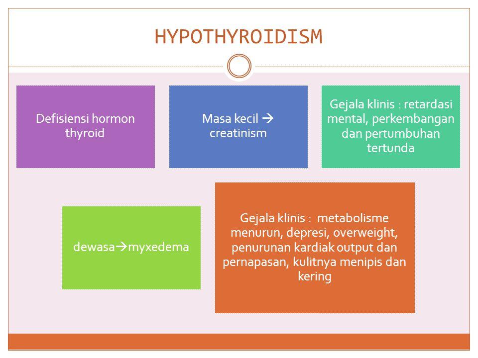 HYPOTHYROIDISM Defisiensi hormon thyroid Masa kecil  creatinism