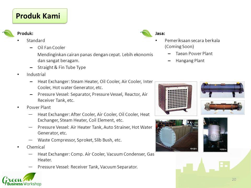Produk Kami Produk: Standard Oil Fan Cooler