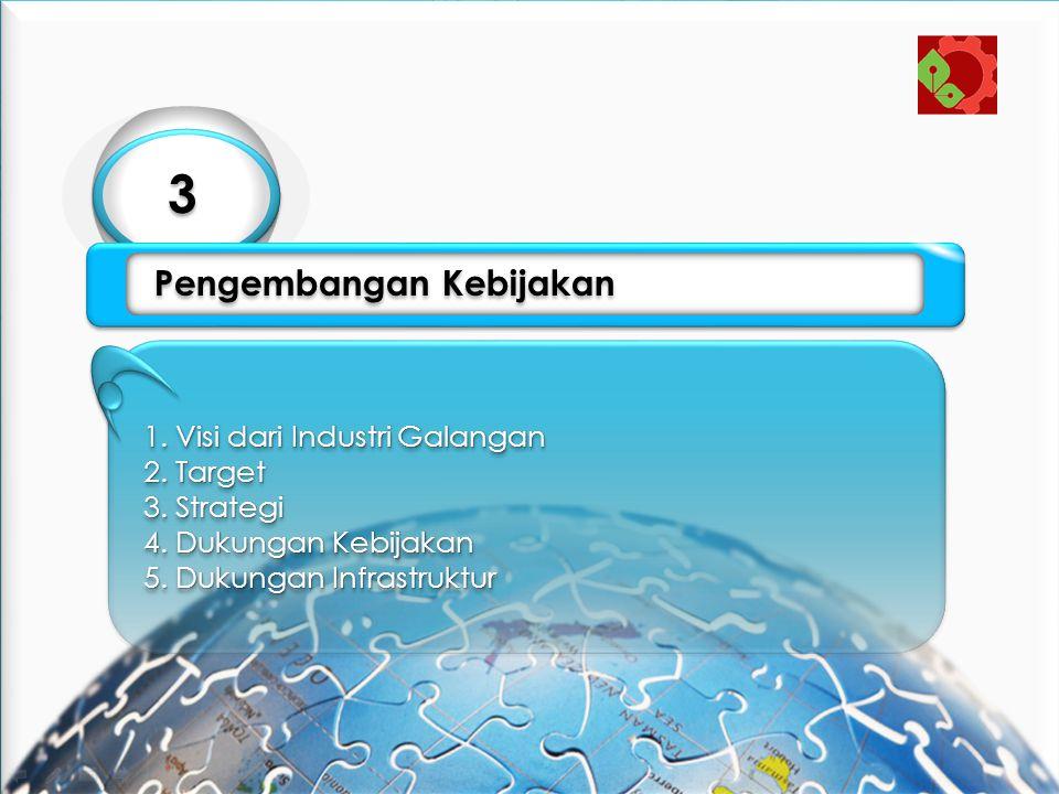 3 1 Pengembangan Kebijakan 1. Visi dari Industri Galangan 2. Target