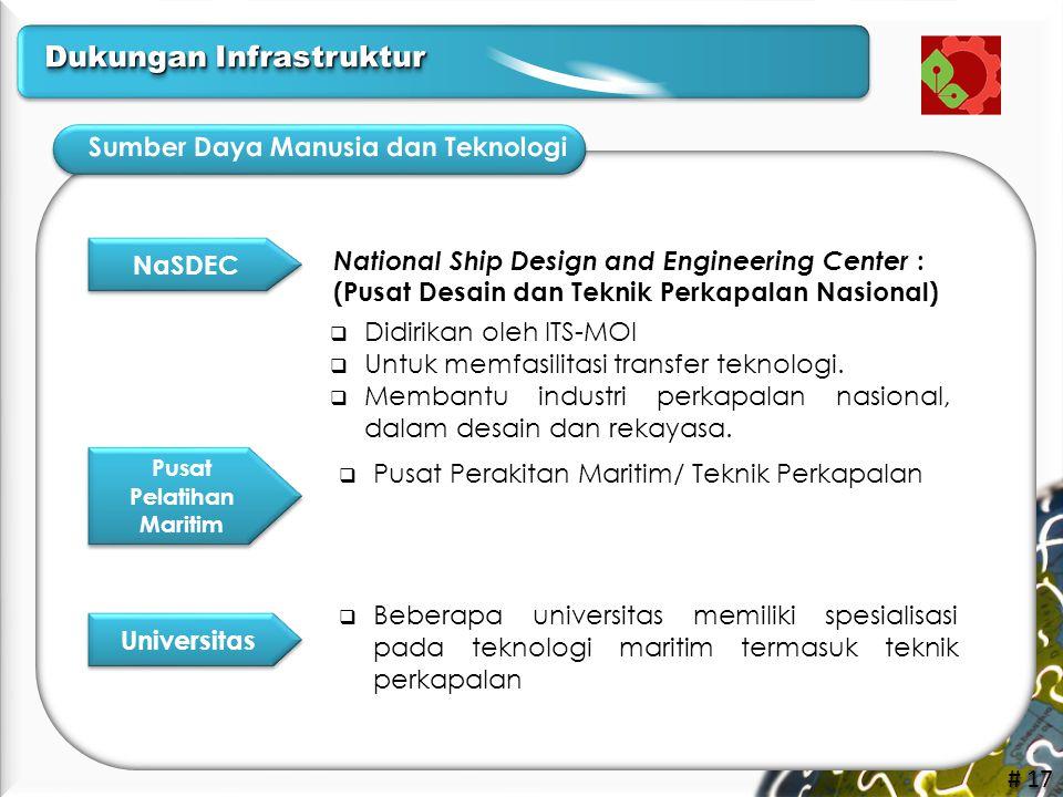 Dukungan Infrastruktur