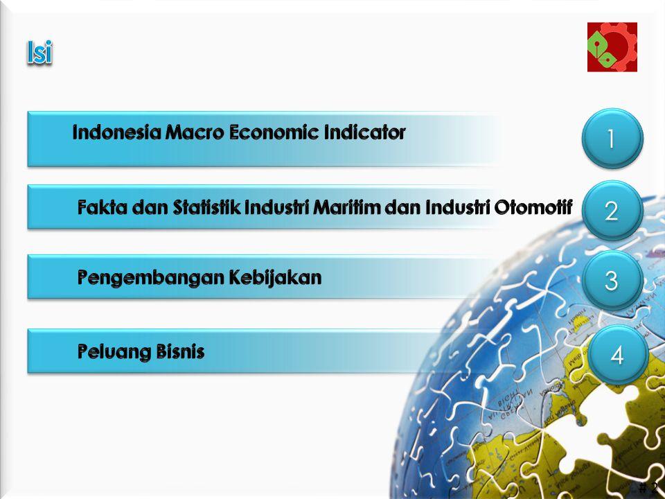 Isi 1 2 3 4 Indonesia Macro Economic Indicator
