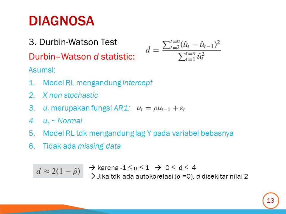 diagnosa 3. Durbin-Watson Test Durbin–Watson d statistic: Asumsi: