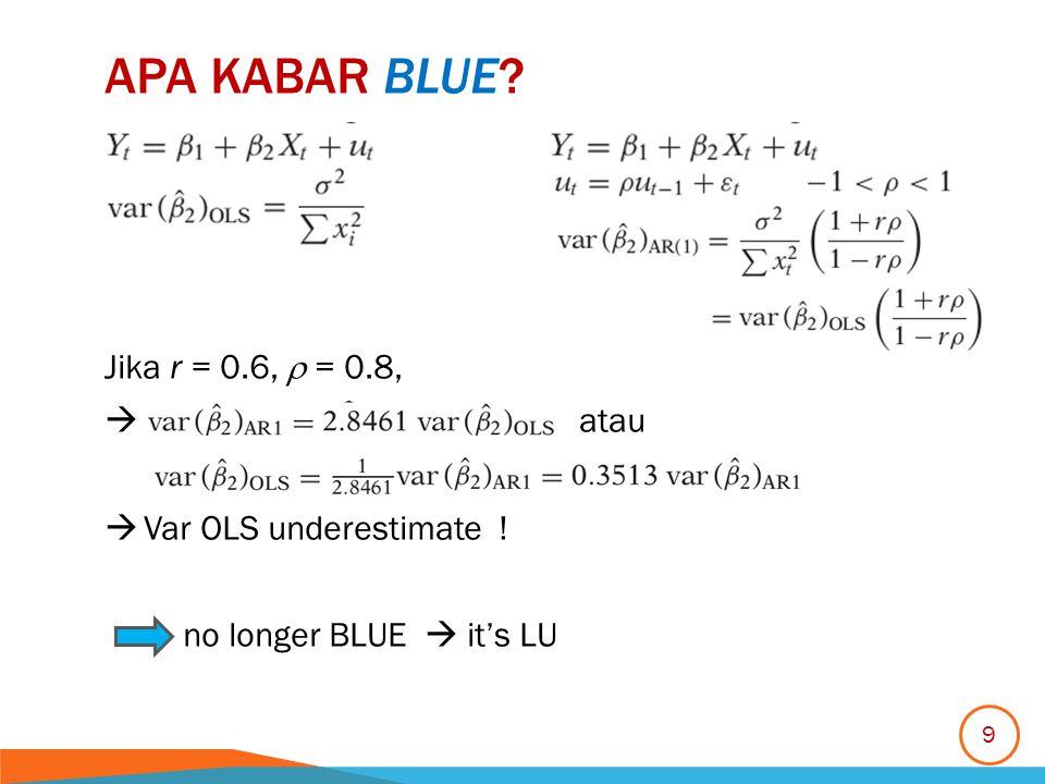 Apa kabar blue Jika r = 0.6,  = 0.8, atau Var OLS underestimate !