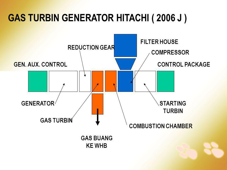 GAS TURBIN GENERATOR HITACHI ( 2006 J )