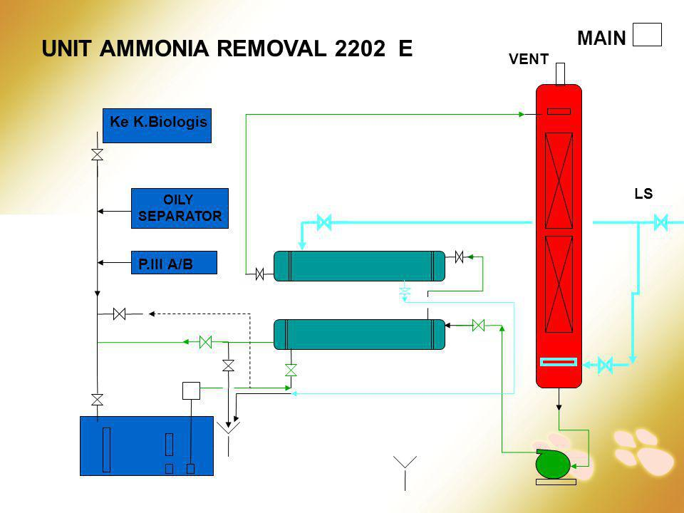 UNIT AMMONIA REMOVAL 2202 E MAIN VENT Ke K.Biologis LS P.III A/B OILY