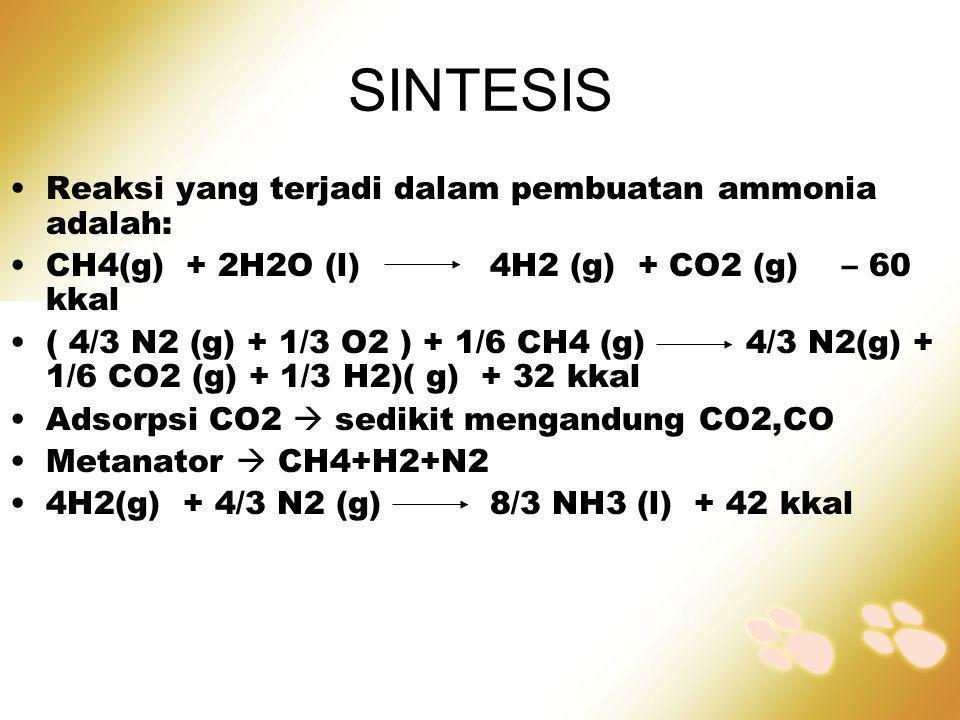 SINTESIS Reaksi yang terjadi dalam pembuatan ammonia adalah: