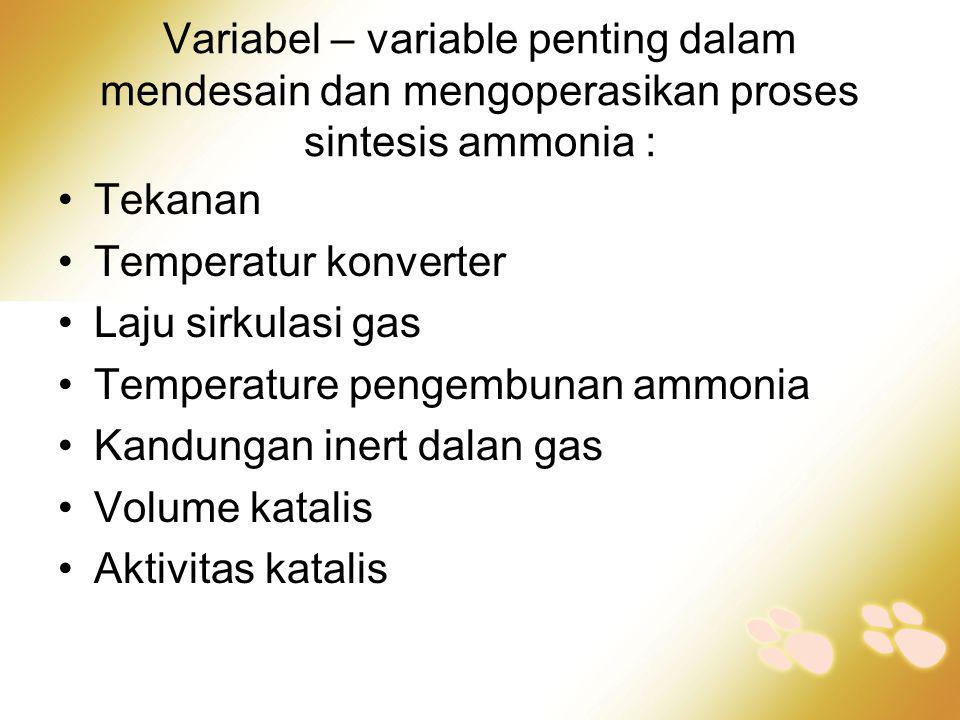 Variabel – variable penting dalam mendesain dan mengoperasikan proses sintesis ammonia :
