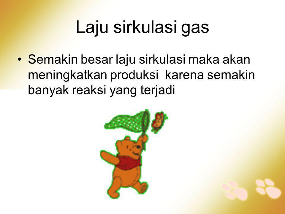 Laju sirkulasi gas Semakin besar laju sirkulasi maka akan meningkatkan produksi karena semakin banyak reaksi yang terjadi.