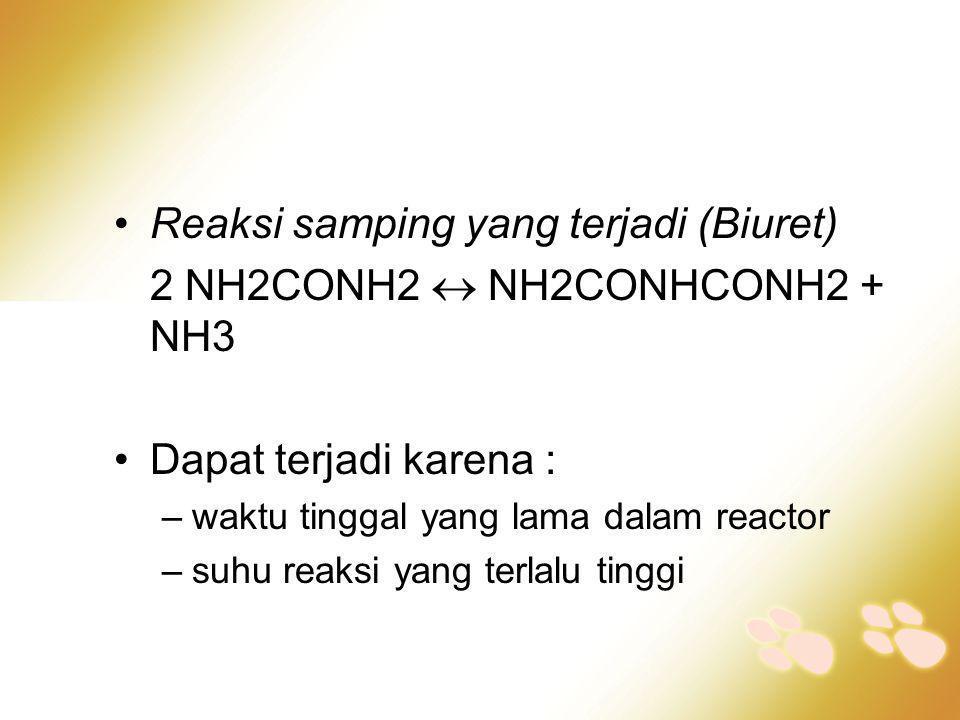 Reaksi samping yang terjadi (Biuret) 2 NH2CONH2  NH2CONHCONH2 + NH3