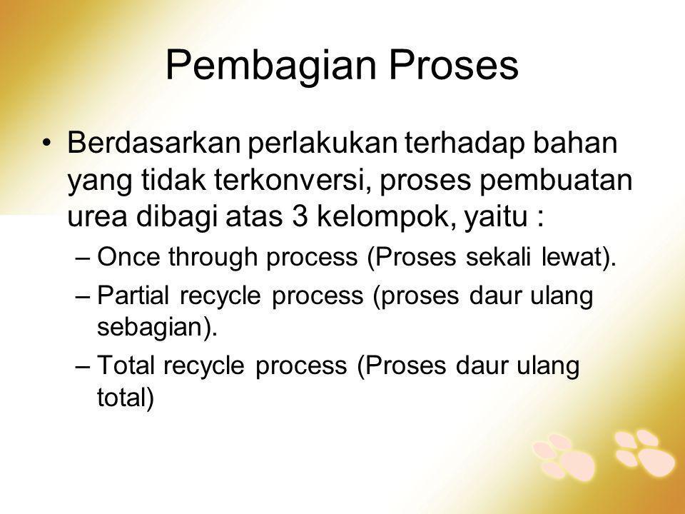 Pembagian Proses Berdasarkan perlakukan terhadap bahan yang tidak terkonversi, proses pembuatan urea dibagi atas 3 kelompok, yaitu :