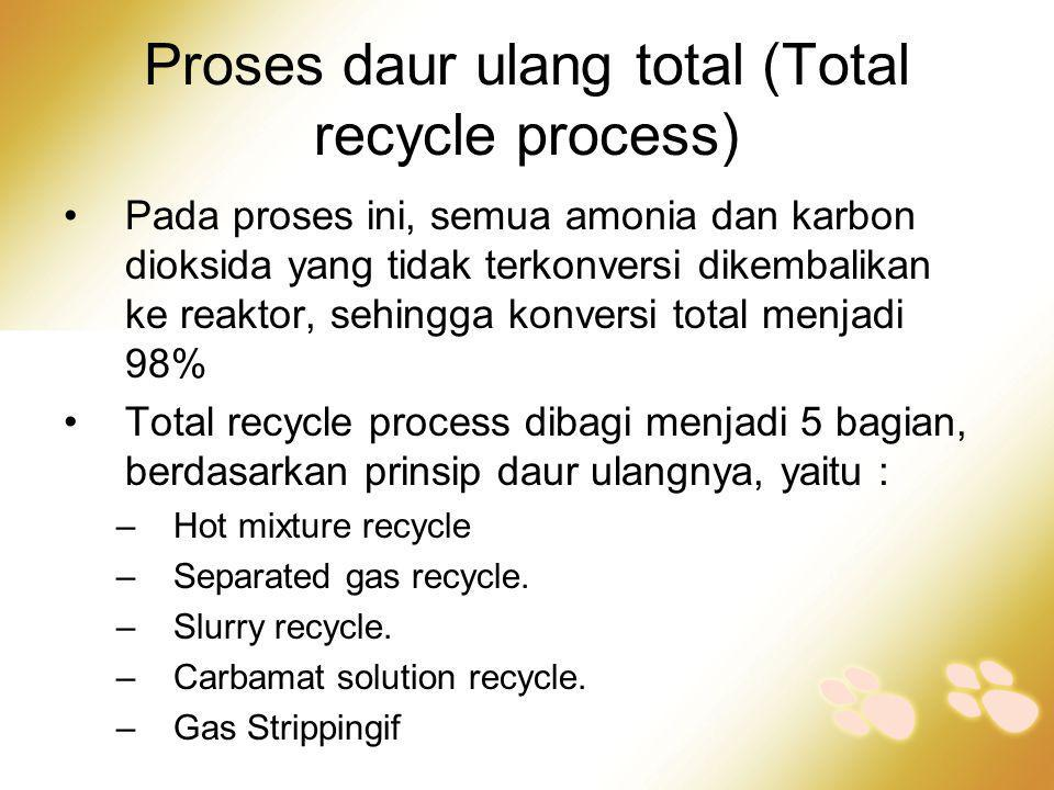 Proses daur ulang total (Total recycle process)