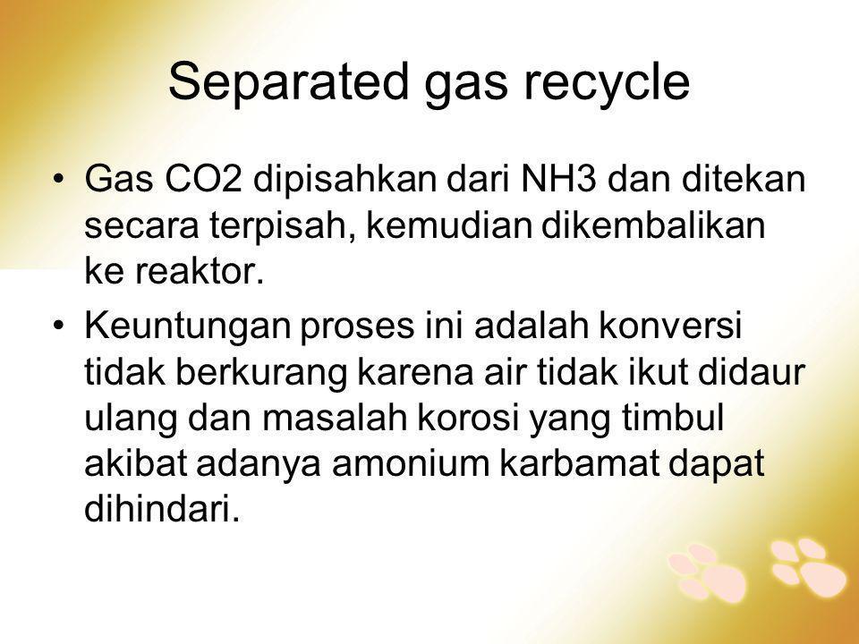 Separated gas recycle Gas CO2 dipisahkan dari NH3 dan ditekan secara terpisah, kemudian dikembalikan ke reaktor.