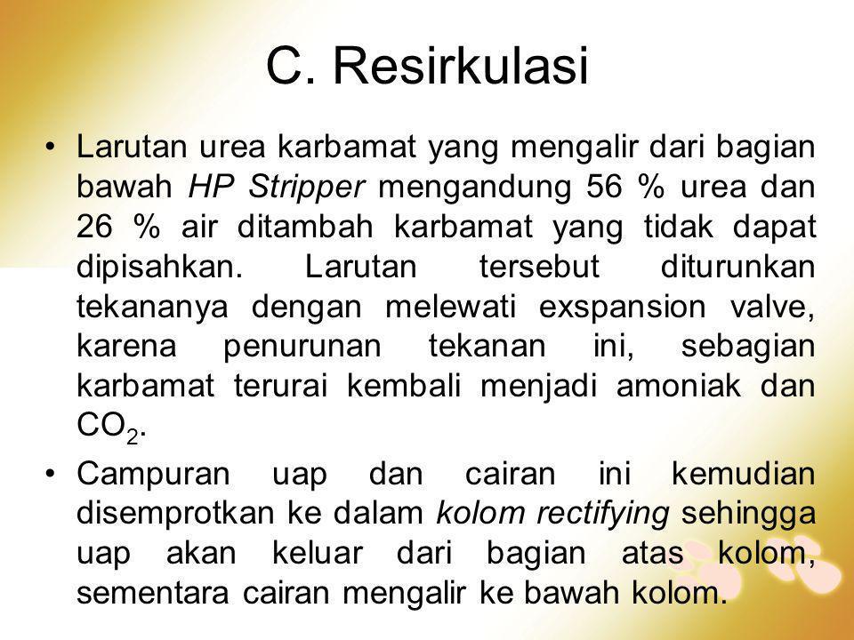 C. Resirkulasi
