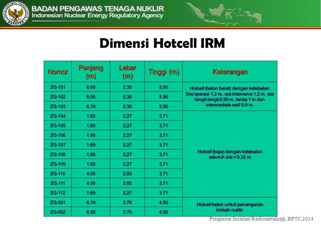 Dimensi Hotcell IRM Nomor Panjang (m) Lebar (m) Tinggi (m) Keterangan