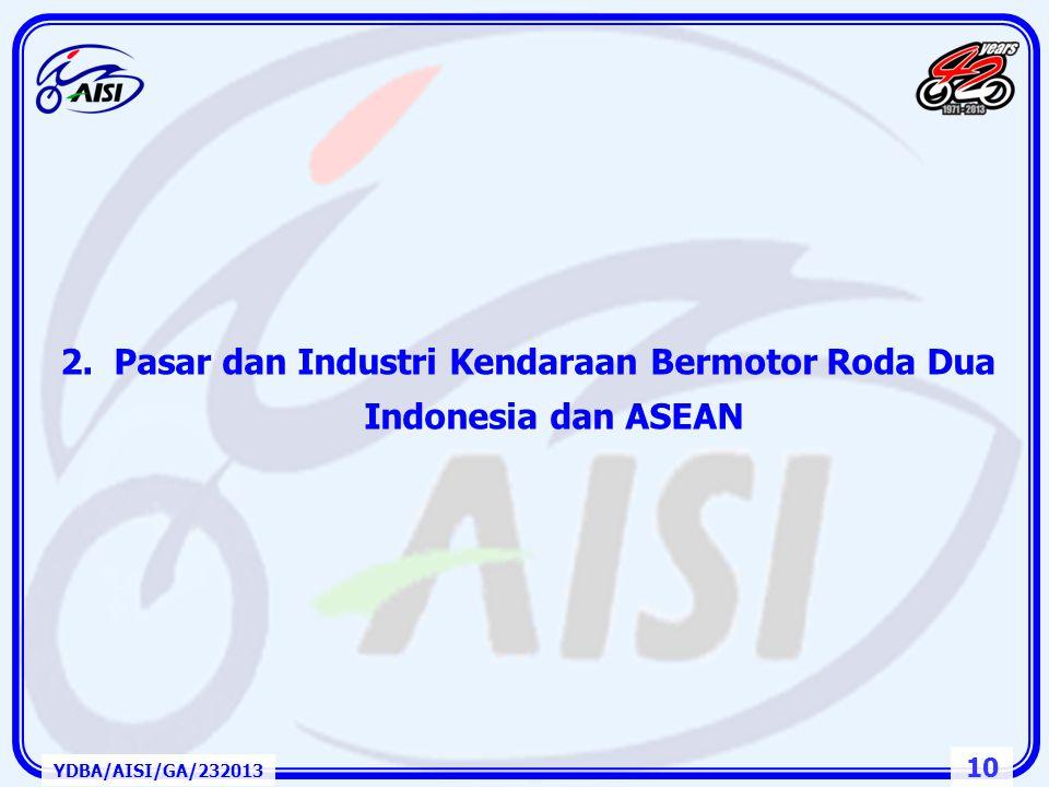 2. Pasar dan Industri Kendaraan Bermotor Roda Dua Indonesia dan ASEAN