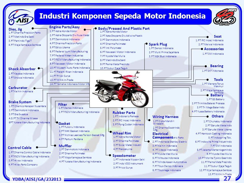 Industri Komponen Sepeda Motor Indonesia