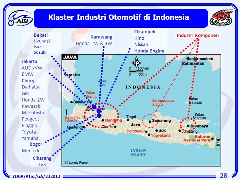 Klaster Industri Otomotif di Indonesia