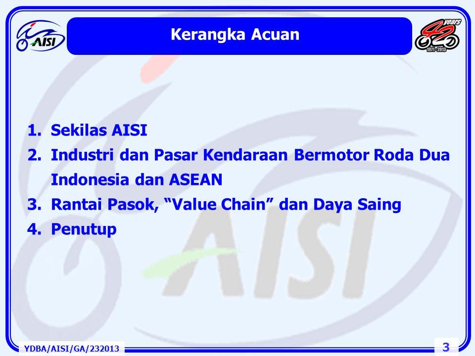 Industri dan Pasar Kendaraan Bermotor Roda Dua Indonesia dan ASEAN