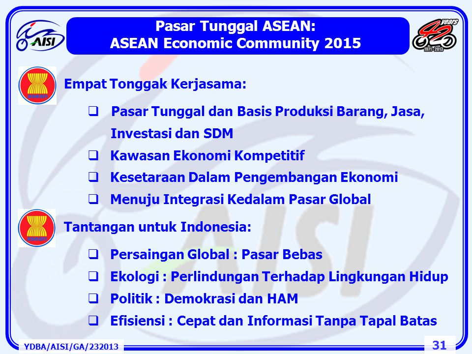 ASEAN Economic Community 2015