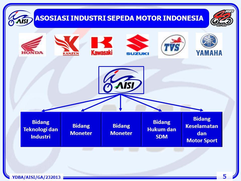 ASOSIASI INDUSTRI SEPEDA MOTOR INDONESIA