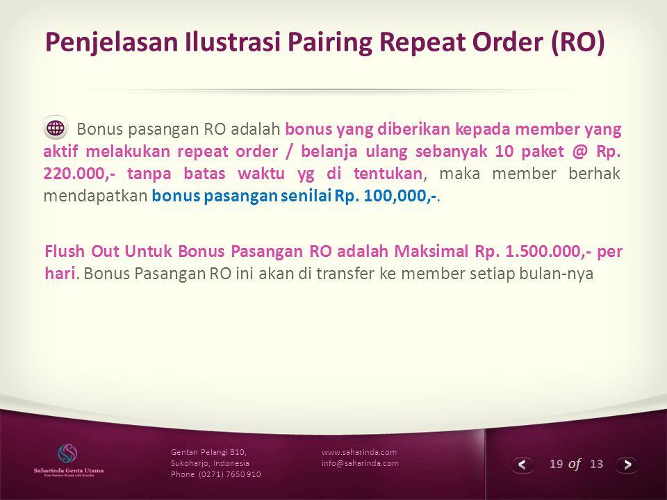 Penjelasan Ilustrasi Pairing Repeat Order (RO)
