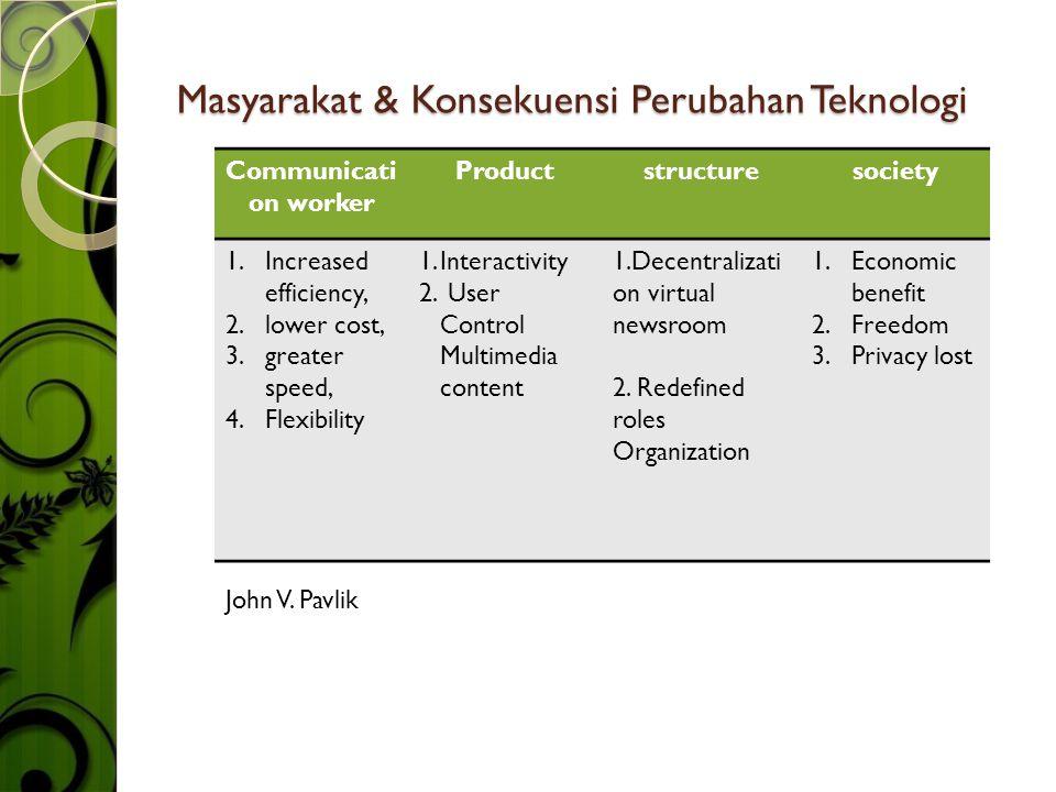 Masyarakat & Konsekuensi Perubahan Teknologi